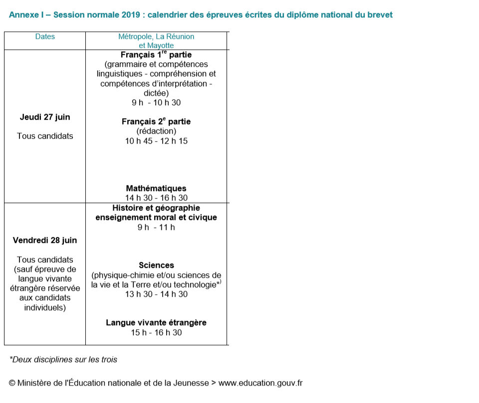 Calendrier Des Examens Sciences Po.Calendrier Des Examens 2019 Lycee Professionnel Charles De